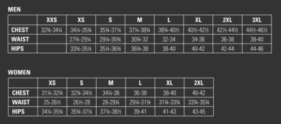 Castelli jersey and bib shorts size charts